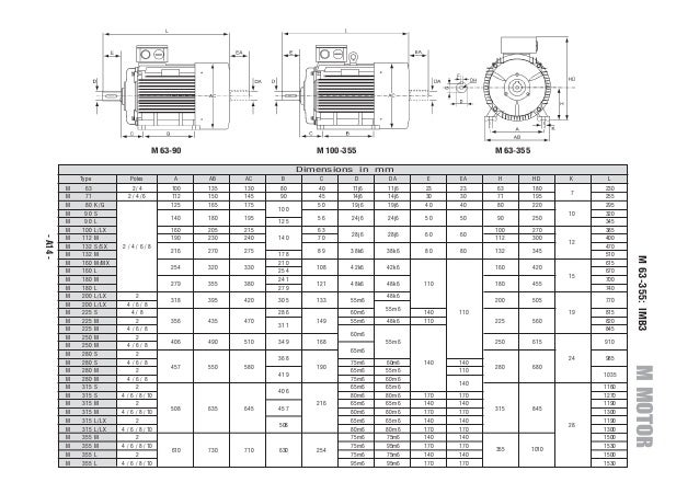 Electromotor Catalogue