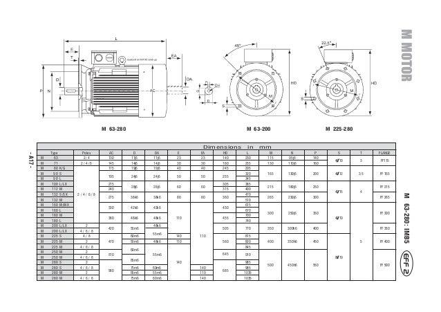 electromotor catalogue