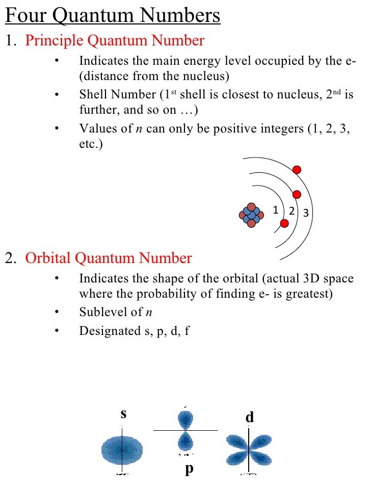 Quantum Number Worksheet – Quantum Number Worksheet
