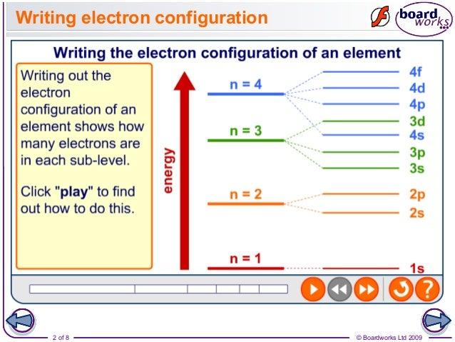 Electron Arrangement Part 3 Electron Configuration