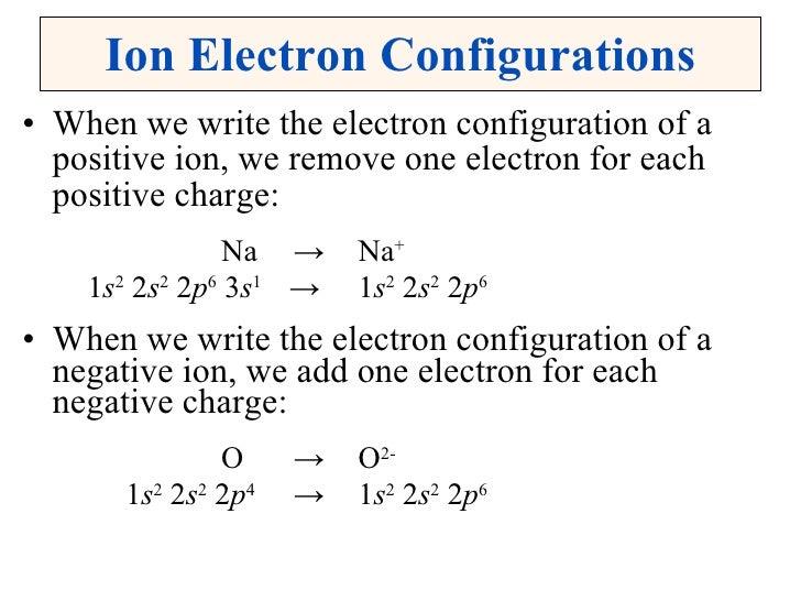 Electron configuration – Writing Electron Configuration Worksheet