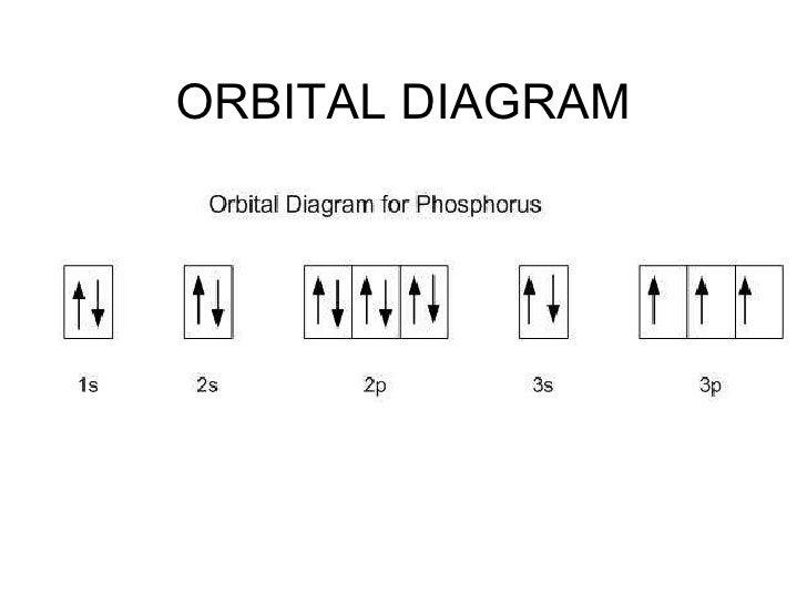 Titanium 2 Orbital Diagram Product Wiring Diagrams