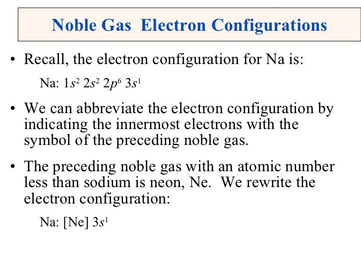 Electron Configuration For Neon