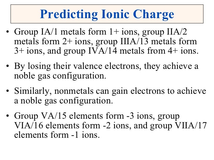 Electron configuration 19 predicting ionic charge urtaz Gallery