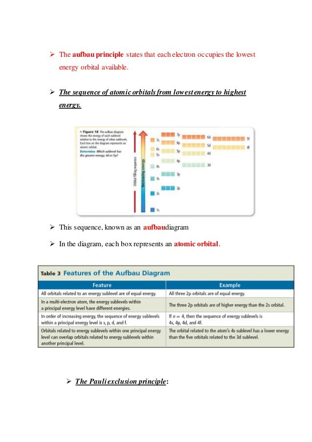 Lecture notes on electron correlation and magnetism patrik ...