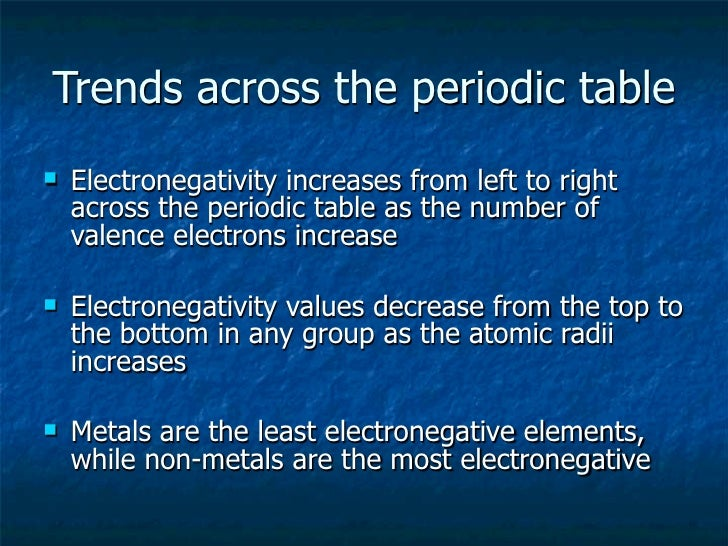 Electronegativity Slide 2