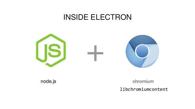 how to build cross platform desktop application