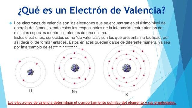 El misterio del Polo Norte. Electrones-de-valencia-3-638