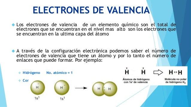 como saber los electrones de valencia