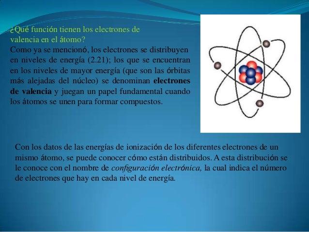 Electrones De Valencia Estructura De Lewis Y Regla Del Octeto