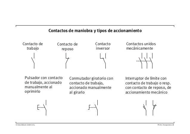 Tipos de valvulas electroneumaticas