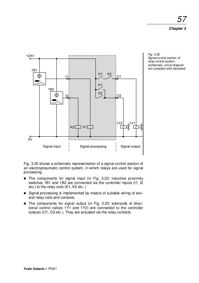 electroneumatica basica g prede d scholz rh slideshare net Limit Switch Circuit Diagram Limit Switch Circuit Diagram