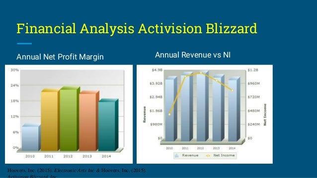 activision blizzard analysis Stock analysis for activision blizzard inc (atvi:nasdaq gs) including stock price, stock chart, company news, key statistics, fundamentals and company profile.