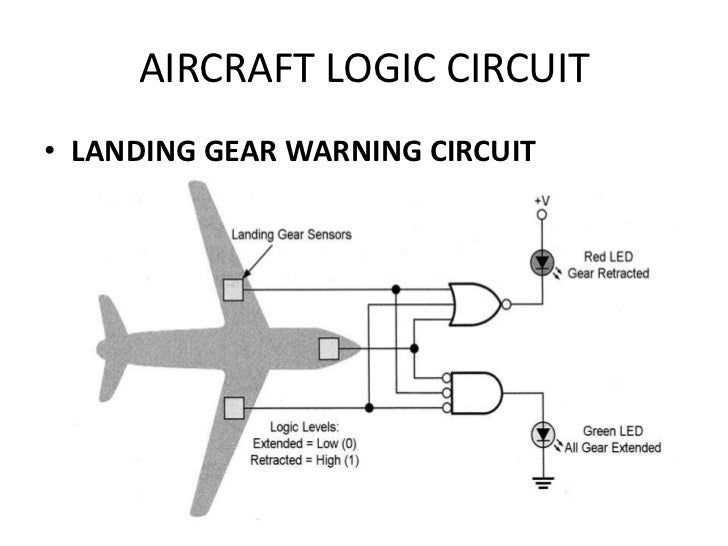 Easa Part 66 Module 55 Logic Circuit on airplane electrical system