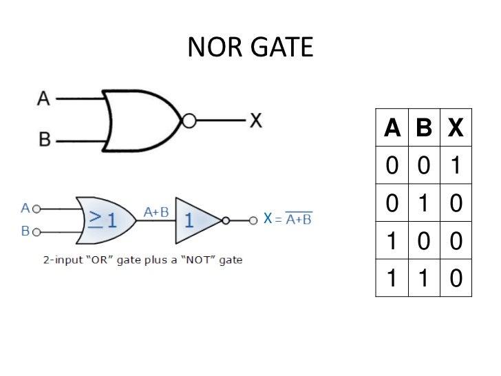 EASA Part 66 Module 5.5 : Logic Circuit