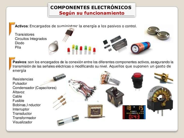 Tipos de fusibles en placas electronicas