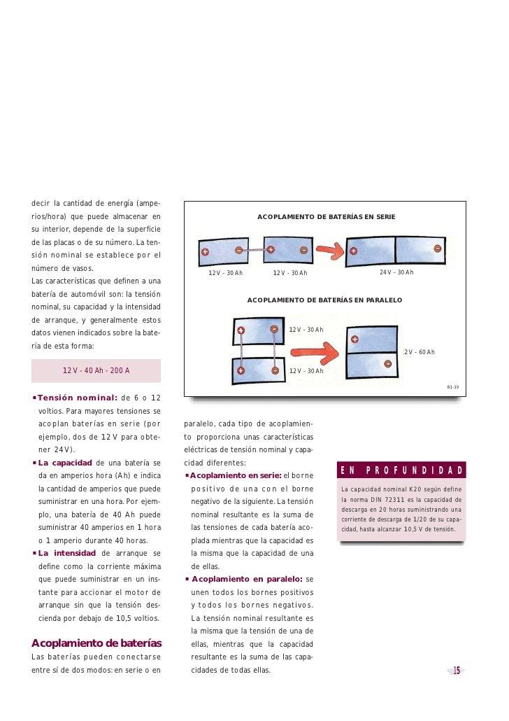 conceptos basicos de electricidad pdf