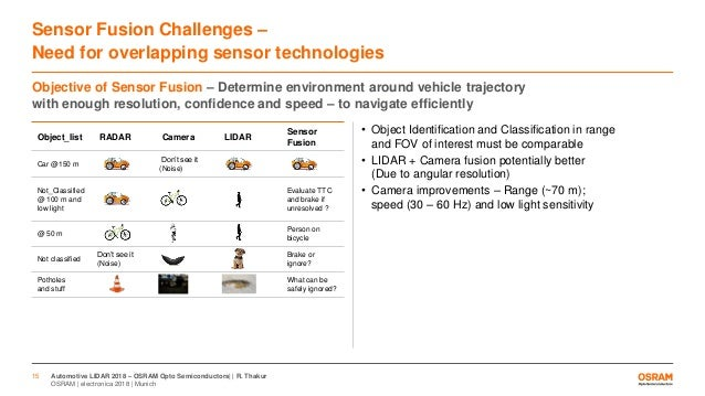 Automotive LIDAR - OSRAM Presentation at Electronica 2018