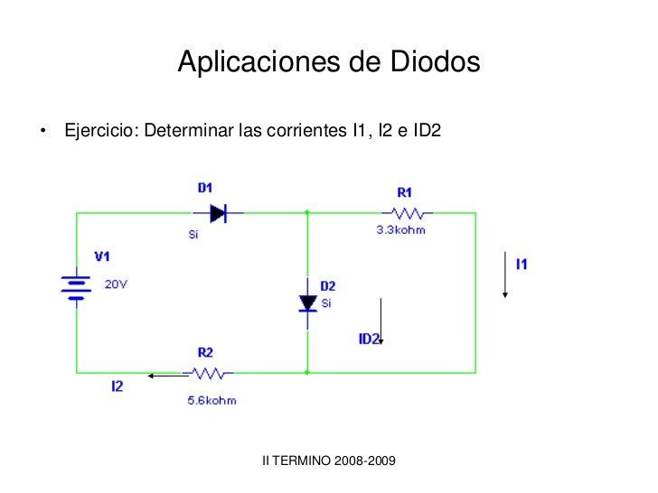 Electronica aplicaciones de diodos