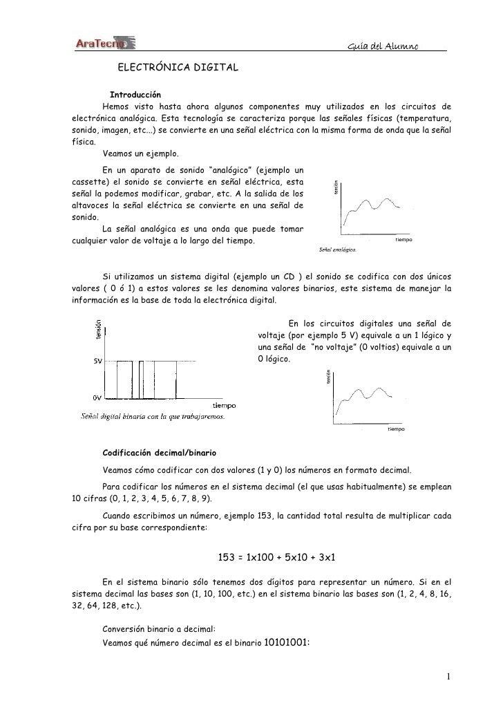 ELECTRÓNICA DIGITAL            Introducción         Hemos visto hasta ahora algunos componentes muy utilizados en los circ...