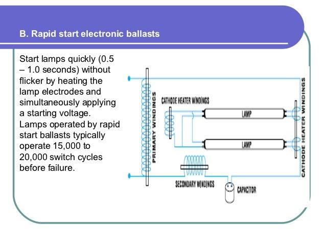 instant start ballast wiring diagram start free printable wiring diagrams