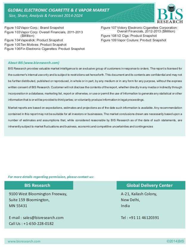 Electronic Cigarette & E Vapor Market Research Reports