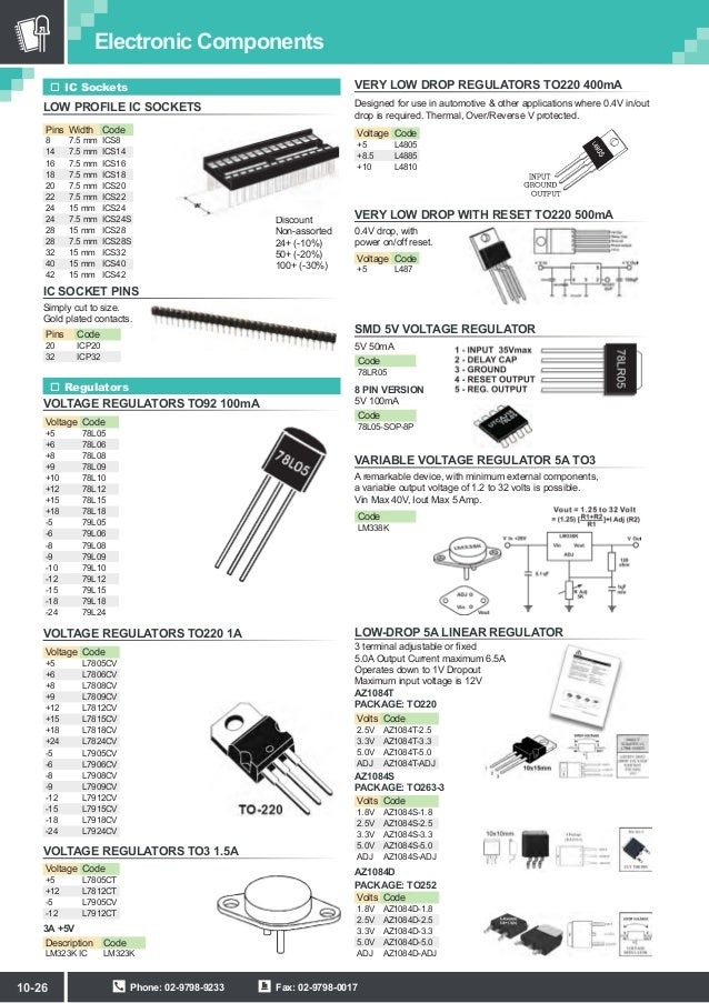 electronic components at wagneronline com au