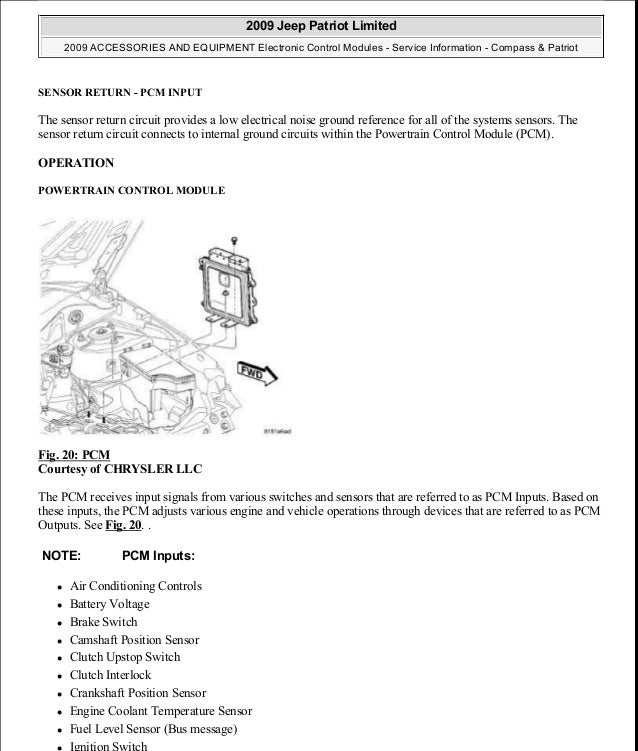 2008 Jeep Patriot Wiring Diagram Sensors Nissan Silvia Fuse Box Translation Begeboy Wiring Diagram Source