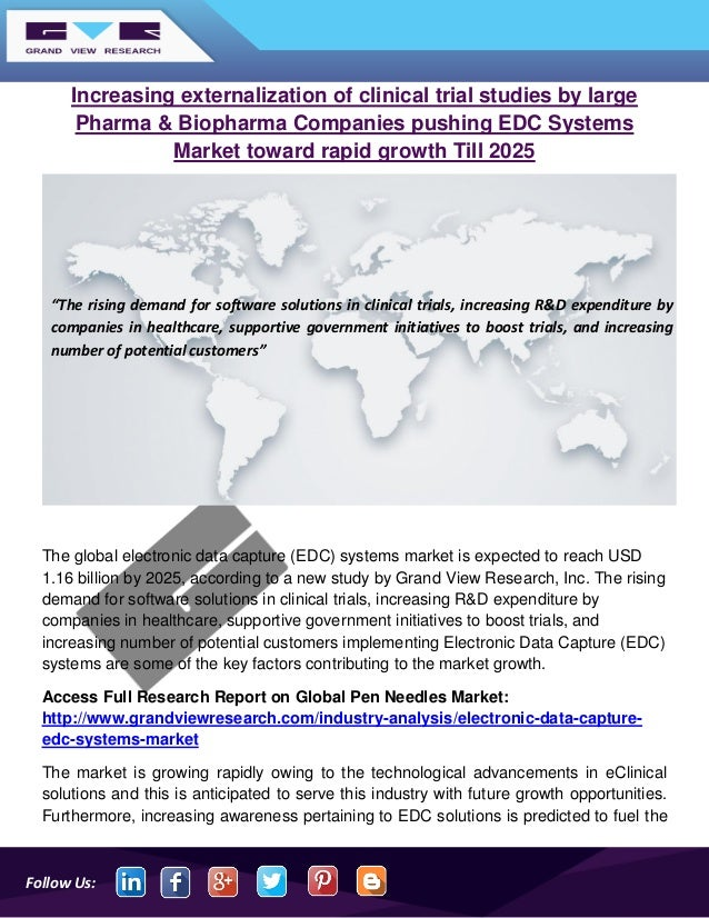 Electronic Data Capture Edc Systems Market Analysis And