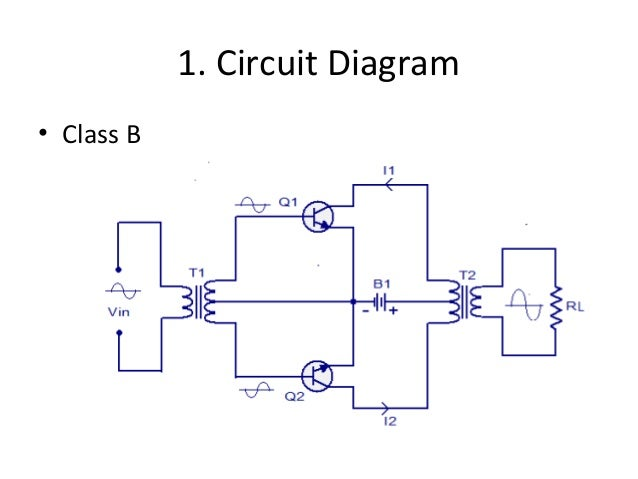 Comparison Of A  B  U0026 C Power Amplifiers