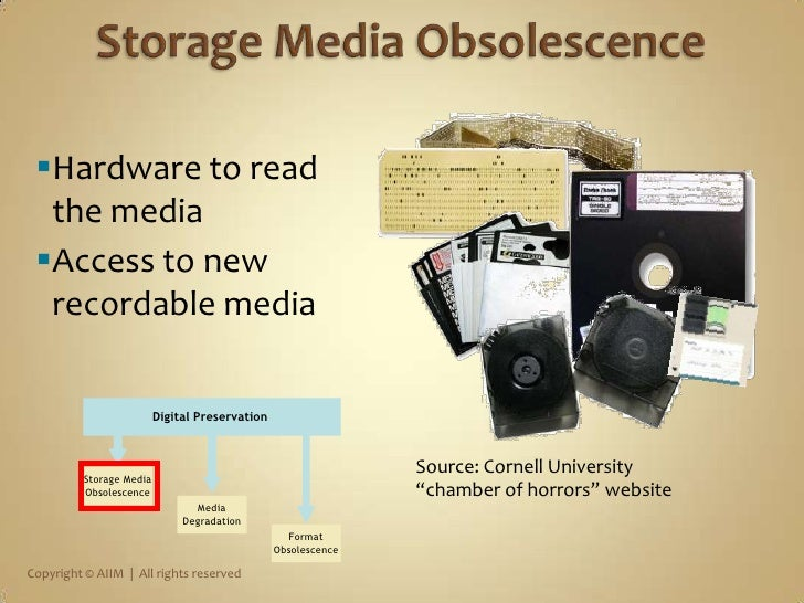 Why not Capture Everything?<br />Hard cost of storage<br />Volume of non-records to sift through<br />Operationally <br />...