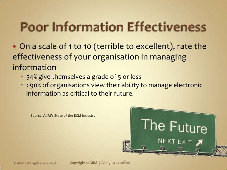 Source: AIIM's State of the ECM Industry<br />Poor Information Effectiveness<br />On a scale of 1 to 10 (terrible to excel...