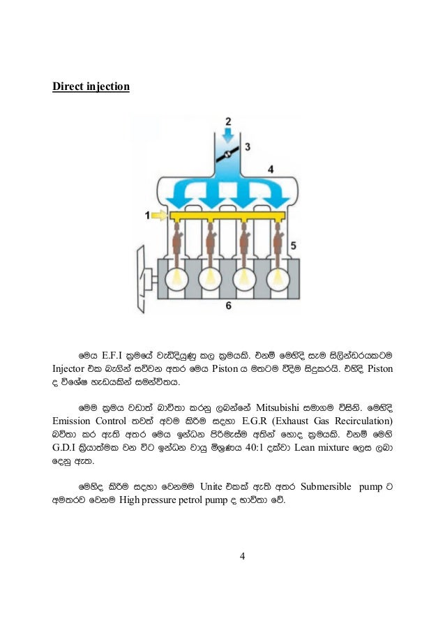 automobile Electronic fuel injection how it works sinhala