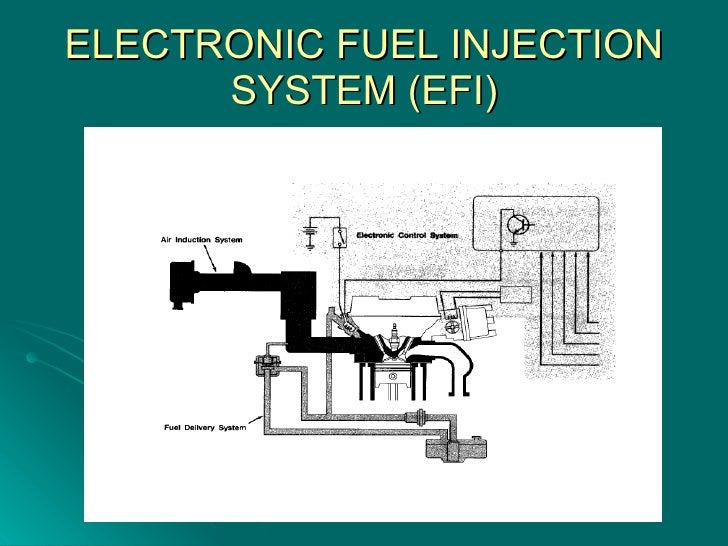 Electronic Fuel Injector on filter types