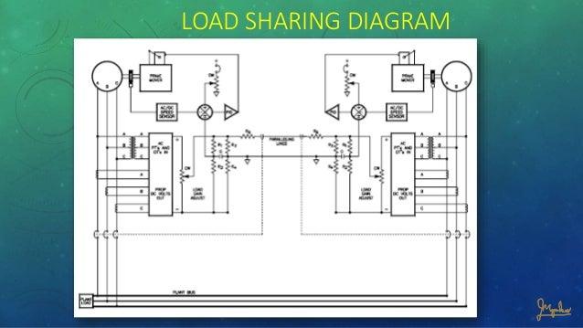 electronic governor rh slideshare net Electrical Circuit Diagrams Electrical Circuit Diagrams