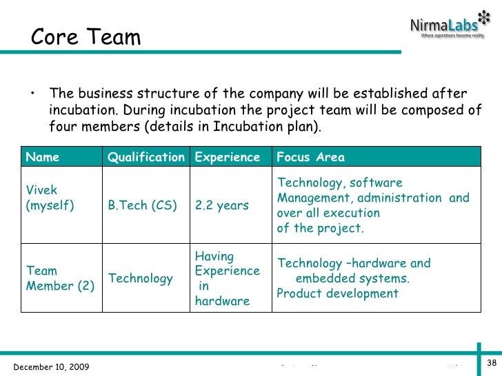 A Sample Non-Profit Organization Business Plan Template