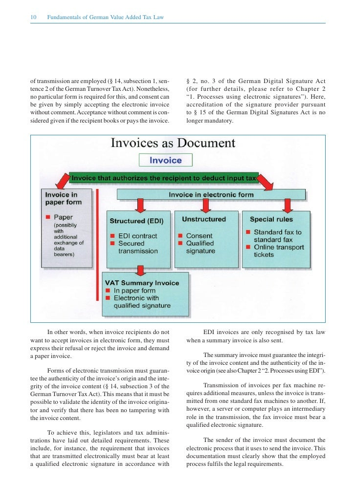 ... Invoice Recipientu0027s Consent When Alternative Methods; 11.  Digital Invoices