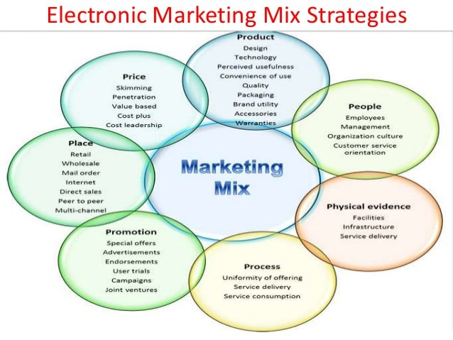 marketing mix followed by ranbaxy Exam 1 marketing chapter 1  if you followed the suggestions of robert m mcmath, which of the following provides the best advice for a marketer, such as colgate .