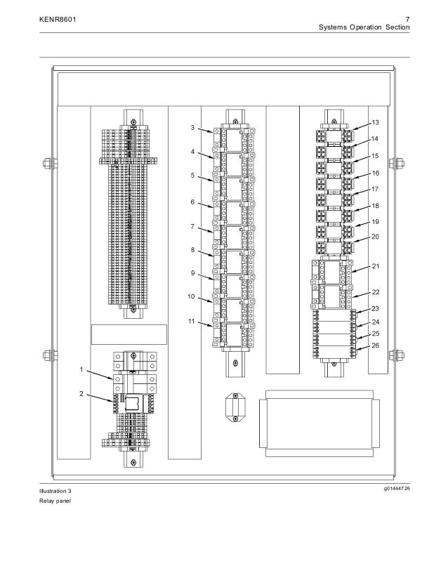 electronic modular control panel ii paralleling emcp ii p systems operation troubleshooting testing and adjusting for c 32 generator set caterpillar 7 638?cb=1374016585 electronic modular control panel ii paralleling emcp ii p sys caterpillar emcp 2 wiring diagram at couponss.co