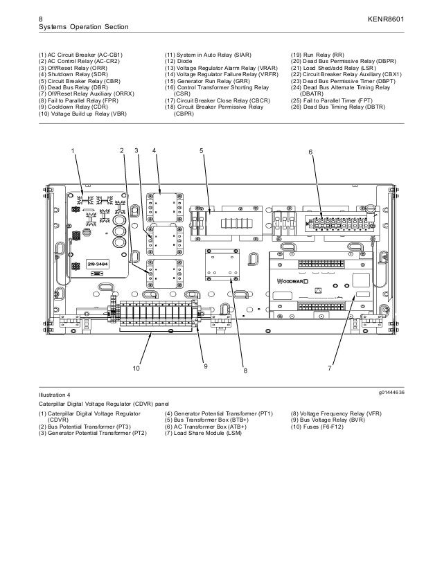 electronic modular control panel ii paralleling emcp ii p systems operation troubleshooting testing and adjusting for c 32 generator set caterpillar 8 638?cb=1374016585 electronic modular control panel ii paralleling emcp ii p sys caterpillar emcp 2 wiring diagram pdf at gsmx.co