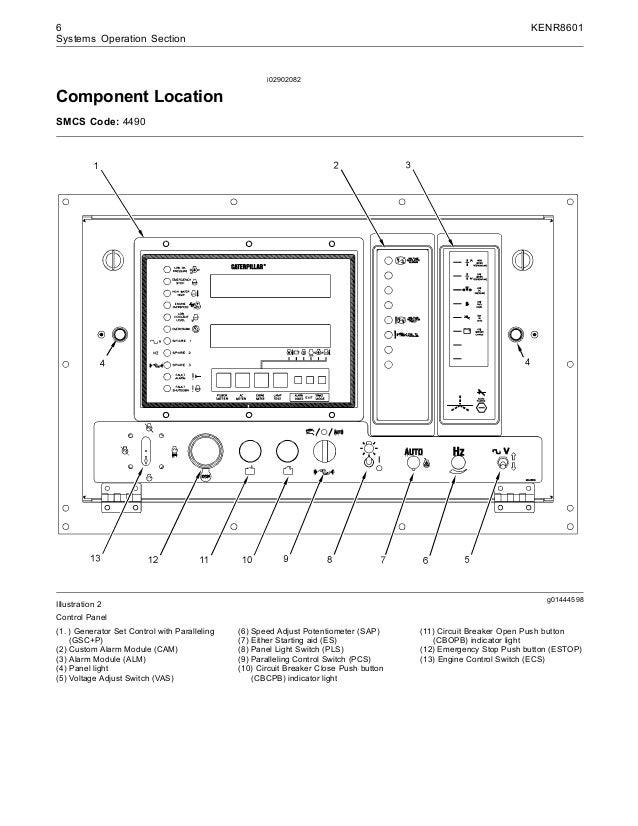 Electronic Modular Control Panel Ii   Paralleling  Emcp Ii   P  Syste U2026