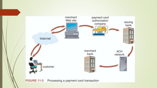 enhancement of the electronic payment system The alabama child care time and attendance system (tas) provider web portal gives child care providers the ability to view authorization, attendance, and payment information for authorized children online.