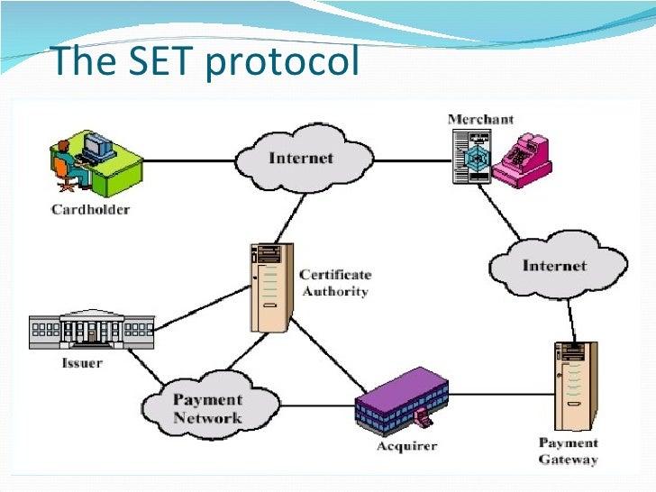 The SET protocol