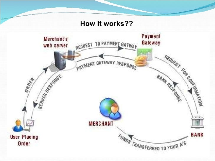 enhancement of the electronic payment system The medicaid management information system (mmis) is an integrated group of procedures and computer processing operations (subsystems) developed at the general design level to meet principal objectives.