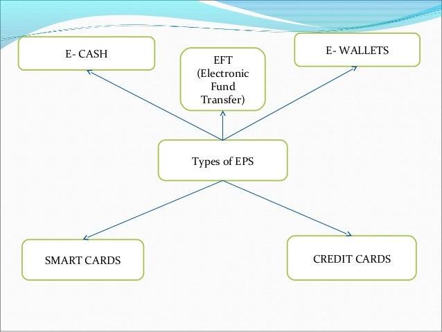 E-Cash Processing                 Merchant                            1. Consumer buys e-cash from Bank                   ...