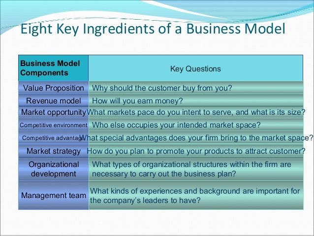 Eight Key Ingredients of a Business ModelBusiness Model                                                 Key QuestionsCompo...