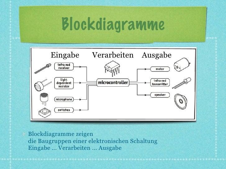 Erfreut Blockdiagramme Verstehen Bilder - Der Schaltplan - greigo.com