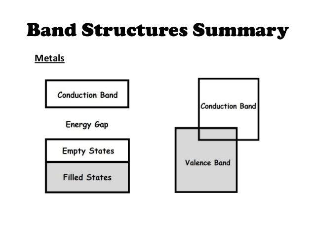 MSEASUSlides: MSE Test Solving Strategies: Electronic