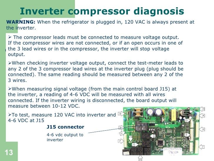 Electronic refrigeration diagnosis inverter compressor diagnosis warning when the refrigerator asfbconference2016 Gallery
