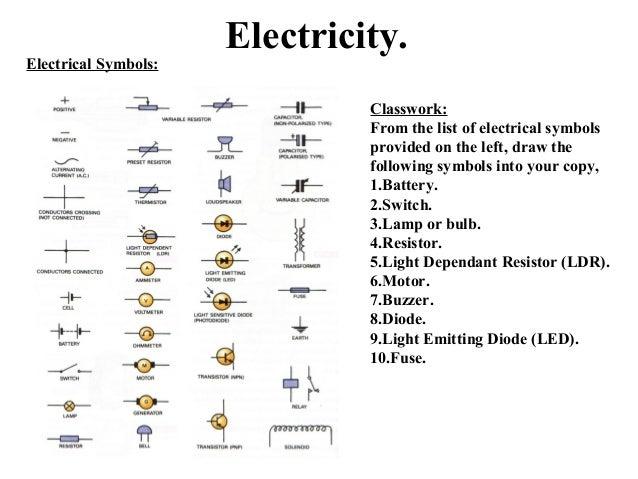 Exelent Symbols In Electronics Crest - Electrical Circuit Diagram ...